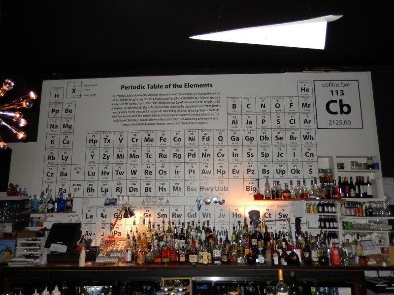 Creative Bars and Restaurants